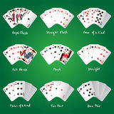 Poker combinations Stock Photo