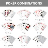 Poker combinations Royalty Free Stock Photography