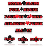 Poker expressions Royalty Free Stock Image