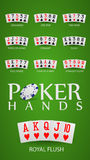 Poker hand rankings symbol set Royalty Free Stock Photography