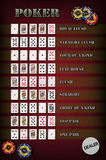 Poker hand rankings symbol set. Playing cards in casino stock photo