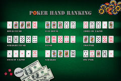 Poker hand rankings symbol set Stock Photos