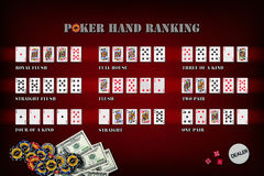 Poker hand rankings symbol set Royalty Free Stock Image