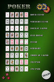 Poker hand rankings symbol set. Playing cards in casino stock images