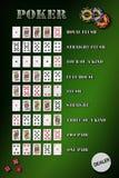 Poker hand rankings symbol set Stock Images
