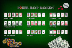 Poker hand rankings symbol set. Playing cards in casino stock photos