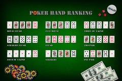 Poker hand rankings symbol set Stock Photos
