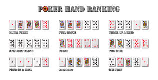Poker hand rankings symbol set. Playing cards in casino. Isolated on white background stock image