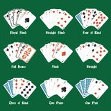 Poker hands set Royalty Free Stock Photos