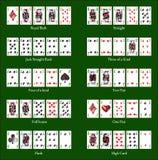Pokerkort royaltyfri illustrationer