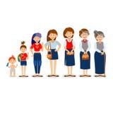 Pokolenie kobieta Ludzie pokoleń przy różnymi wiekami Wszystko starzeją się kategorie - niemowlęctwo, dzieciństwo, adolescencja,  ilustracji