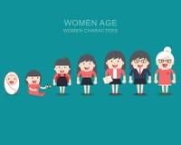 Pokolenie kobieta Wszystko starzeją się kategorie ilustracji