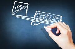Políticas da empresa e conceito dos procedimentos no quadro-negro foto de stock royalty free