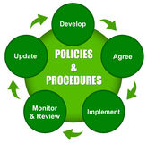 Políticas e procedimentos ilustração royalty free