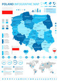 Poland - infographic map and flag - illustration Stock Images