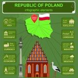 Poland infographics, statistical data, sights Stock Photos