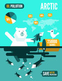 Polar bears with dead fishes and oil tank in polluted ocean infographics. Stock Photos