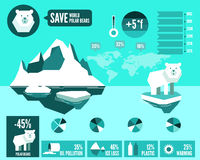 Polar bears with polluted ocean and global warming Infographics. Royalty Free Stock Image