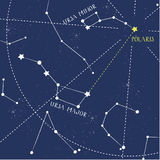 Polaris. How to find pole star: trace a line from the last two stars of the Ursa major towards the handle of the Ursa minor, the last star at the end of the Stock Photography