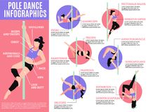 Pole Dance Infographics. With girls and information about muscular load for various exercises vector illustration stock illustration