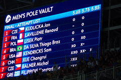 Pole Vault competition final at Rio2016 Olympics Royalty Free Stock Images