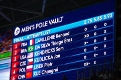 Pole Vault competition final at Rio2016 Olympics Stock Images