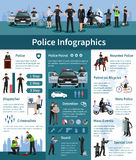 Police People Flat Infographics Royalty Free Stock Images