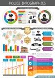 Police plate Infografic illustration stock