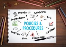 Policies and procedures, Business Concept. Notebooks, pen and colored pencils on a wooden table.  Royalty Free Stock Photography