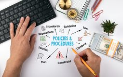 Policies and procedures Concept. Chart with keywords and icons stock photography