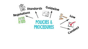 Policies and Procedures Concept