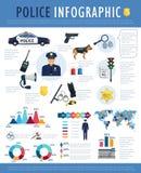 Policja infographic dla przestępstwa, prawo, sprawiedliwość projekt Zdjęcie Stock