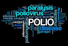 Polio. Myelitis or infantile paralysis. Health care word cloud Stock Images
