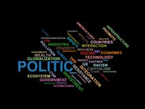 POLITIC - word cloud wordcloud - terms from the globalization, economy and policy environment Stock Image