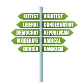 Political Directions. Signs showing various political directions Stock Images