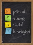 Political, economic, social, technological. PEST (political, economic, social, technological)  analysis  to assess the market for a business or organizational Stock Image