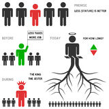 Politician Politics Concept. Politician or politics conceptual metaphor with man silhouettes. Eps file available vector illustration