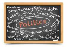 Politics Blackboard Royalty Free Stock Image