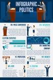 Politics Infographics Set Stock Photos