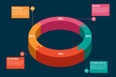 Politieke Sociale Economische Technologische Infographic Stock Foto