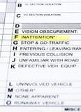 Politierapport Stock Afbeelding