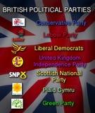 Politik - brittiska politiska partier Arkivbild