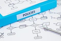 Politiques commerciales et gestion stratégique Photos libres de droits