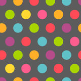 Polka dot pattern Stock Image