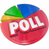 Poll Survey Results Voting Election Opinion. Poll word in red 3d letters on a pie chart to illustrate opinions, voting and election results survey Stock Images