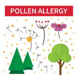 Pollen allergies. Allergy reaction on flowers, tree, blossom Stock Photos