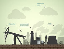 Pollution and factories Royalty Free Stock Images