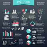 Pollution infographic set Royalty Free Stock Photography