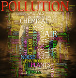 Pollution word cloud Royalty Free Stock Photo