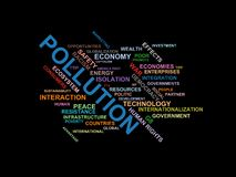 POLLUTION - word cloud wordcloud - terms from the globalization, economy and policy environment Royalty Free Stock Photo